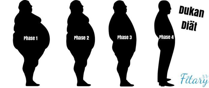 Dukan Diät 4 Phasen Modell